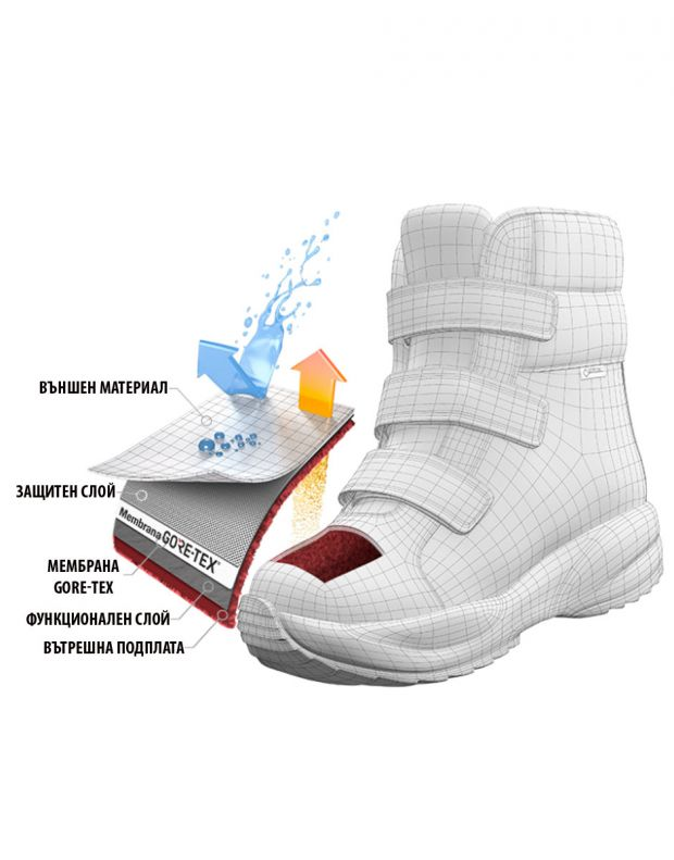 PRIMIGI Snowflakes Gore-Tex Boots Fur Black - 5